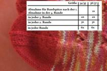 Abnahmen Bändchenspitze * Sockentabelle verstehen