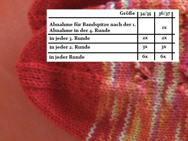 Abnahmen Bändchenspitze Sockentabelle Verstehen Stricken Und