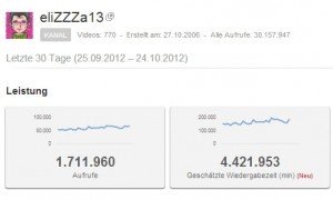 30 Mio. YouTube Video-Aufrufe