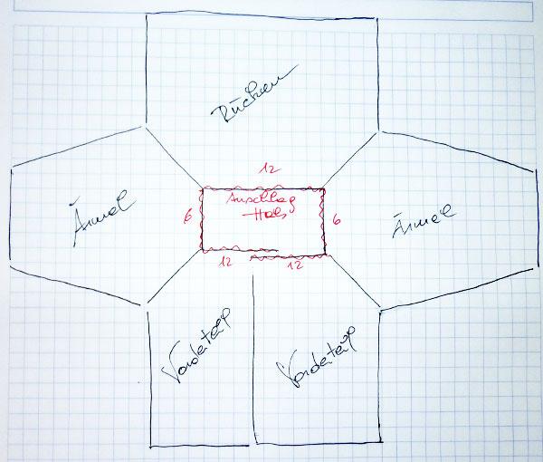 Der Plan » Stricken und Häkeln mit eliZZZa